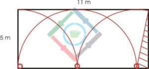 Öntözőrendszer tervezés elmélet - a szórófejek széthúzása 1