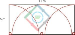 Öntözőrendszer tervezés elmélet - a szórófejek széthúzása 2