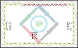 Öntözőrendszer tervezés elmélet - csepegtető cső hossza