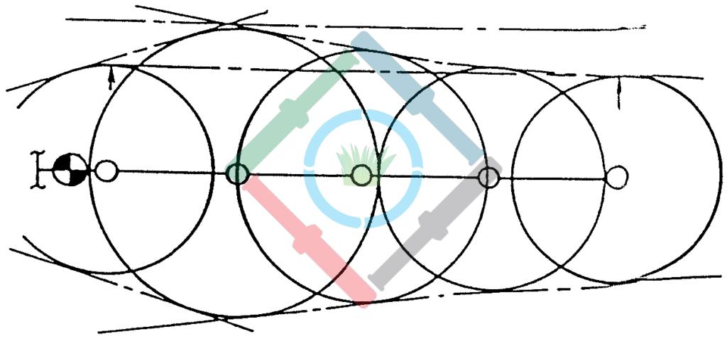 Öntözőrendszer tervezés elmélet - csőnyomvonalak megtervezése