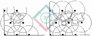 Öntözőrendszer tervezés elmélet - fa kikerülése 2