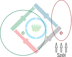 Öntözőrendszer tervezés elmélet - fa kikerülése 4