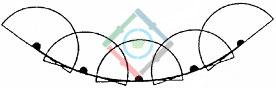 Öntözőrendszer tervezés elmélet - íves oldalak öntözése 1