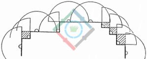 Öntözőrendszer tervezés elmélet - járdák és kis beugrók kikerülése