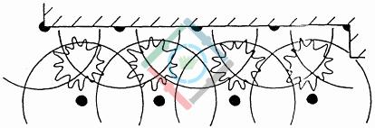 Öntözőrendszer tervezés elmélet - nagy távolságokra ültetett növények közötti részek öntözése