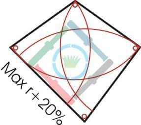 Öntözőrendszer tervezés elmélet - szórófejek elhelyezése négyszögkötésben 2