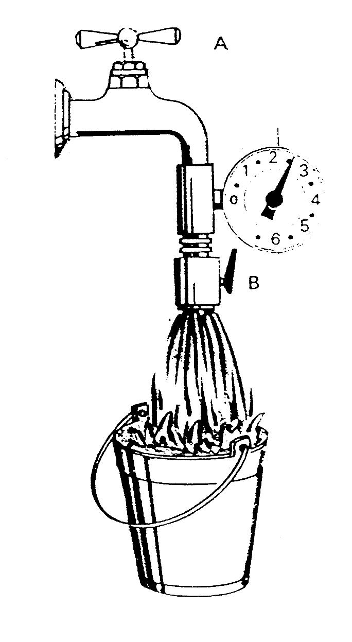 Nyomás és vízhozam mérés - vödrös módszer 2